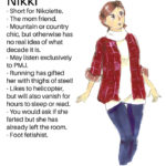 Humanized Nikki